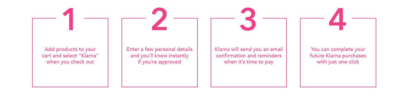 Add product to cart, then select Klarna. Enter info. Klarna sends a confirmation email and pay reminders. Complete future orders with one click.